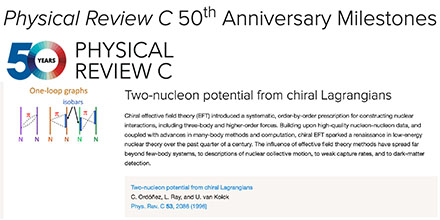 Physical Review C selects an IJCLab article for its 50th anniversary