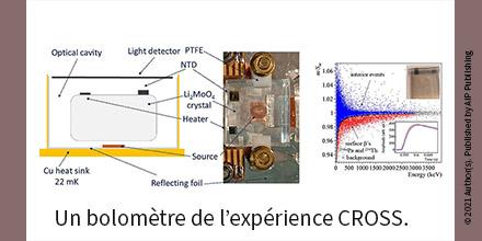 CROSS detects crystal surface radioactivity